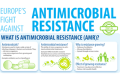 Innovation in Diagnostics for Tackling AMR – Report from UEMO